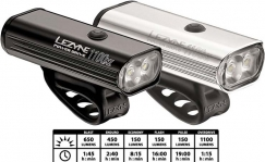 Lezyne Power Drive 900/1100XL esituli