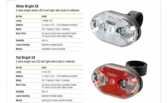 Torch 5 Ultra Bright White and red lights set 4231